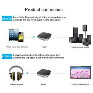 Image 4 - 2 IN 1 BTI 029 Bluetooth 5.0 Audio Transmitter Receiver 3.5mm AUX SPDIF Wireless Bluetooth Adapter for Car and TV/PC