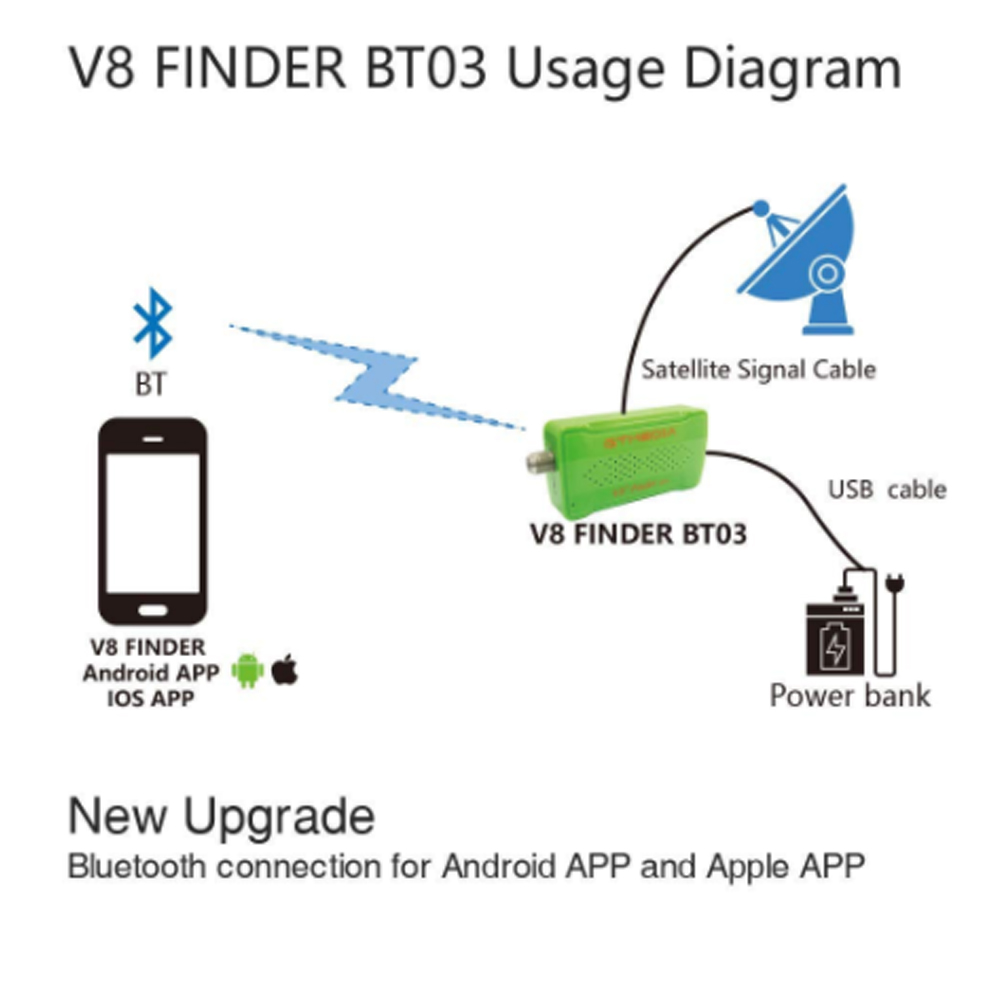 GTmedia V8 Finder BT03 Satellite Finder Meter LNB Digital Signal DVB-S2 Satellite TV Receive Freesat V8 Finder BT01