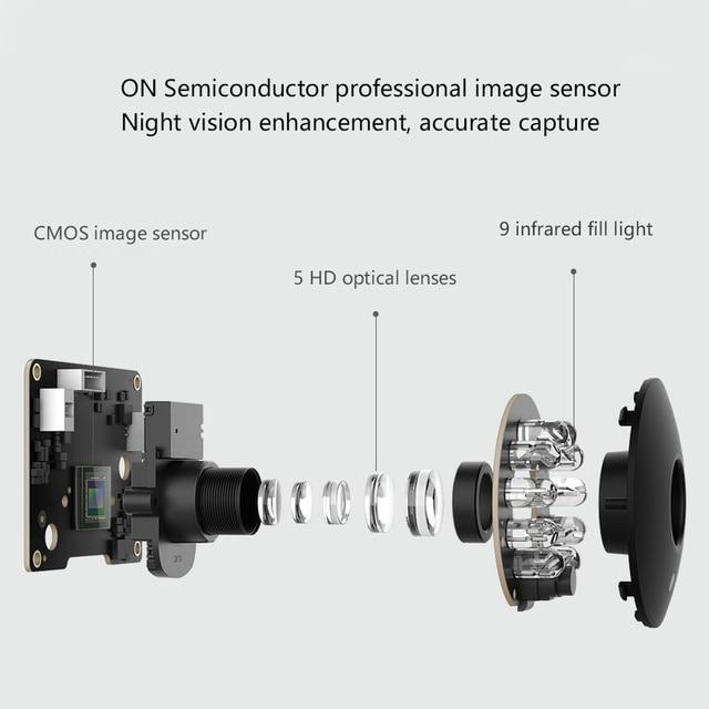Xiaomi Mijia Xiaobai Smart Camera Enhanced Edition AI control 1080p Smart Web IP Cam 360 View Baby Monitor 2