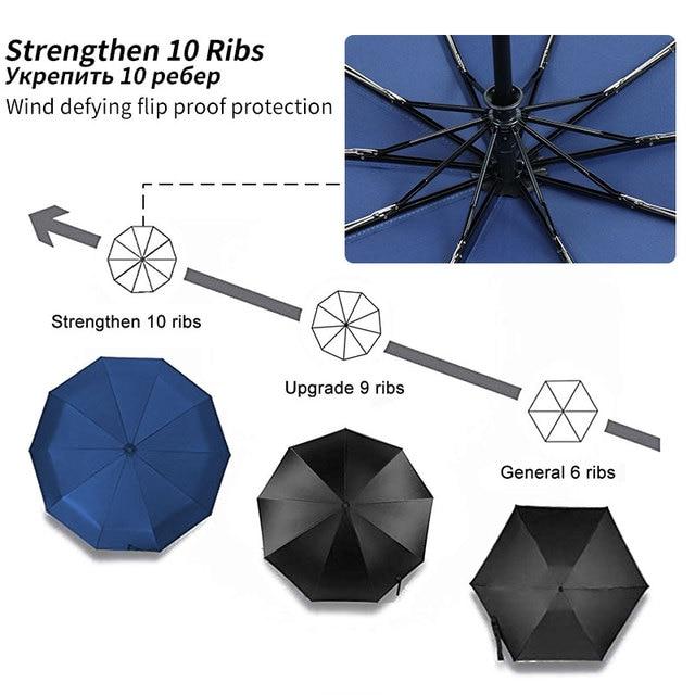 Wind Resistant Fully-Automatic Umbrella Rain Women For Men 3Folding Gift  Parasol Compact Large Travel Business Car 10K Umbrella 3