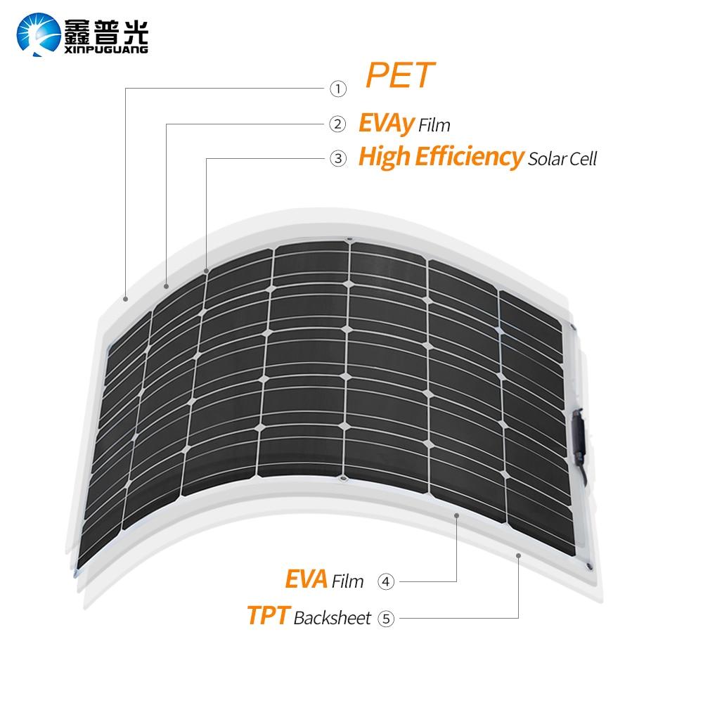 Xinpuguang painel solar para casa 300 w