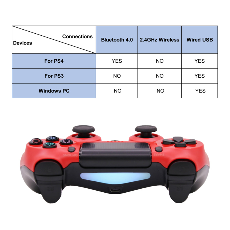 Bluetooth Gamepad and Wireless Game controller with Audio Function for PS4 and PS3 5