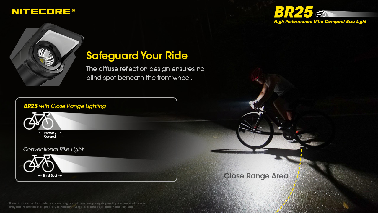 Nitecore br25 luz da bicicleta 1400lumens recarregável