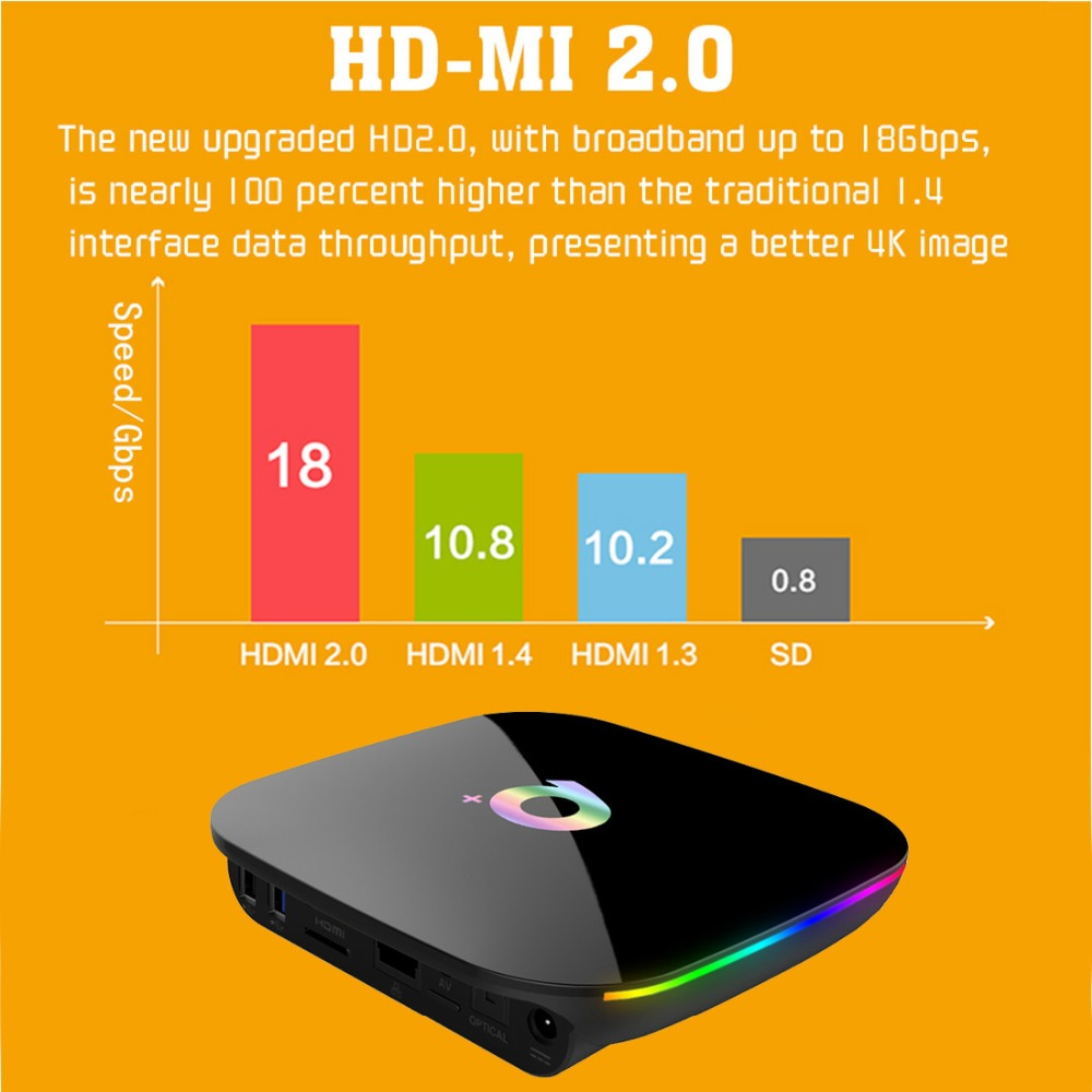 Smart TV BOX 10