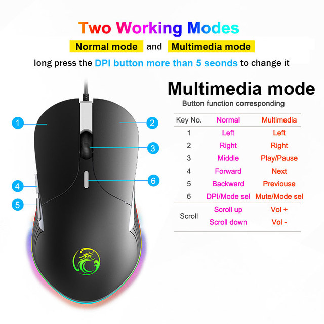 Mouse Ottico Pro Gaming 6400DPI con Mousepad 2