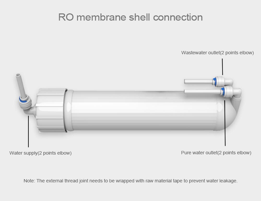 Бесплатная доставка 75gpd RO мембрана + 1812 RO мембрана корпус + обратного осмоса фильтр для воды части системы