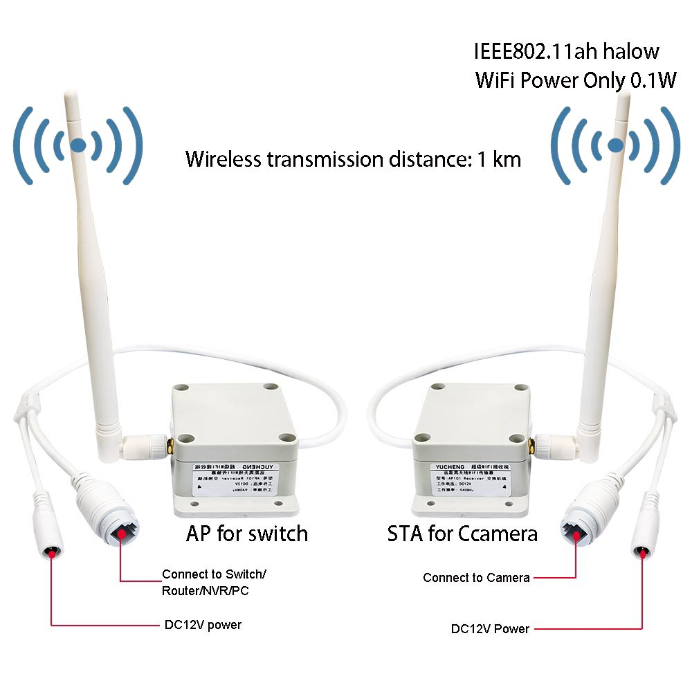 Transmitter-Receiver Ethernet-Equipment Ip-Camera Wireless 1000meters Suitable-For 1080P