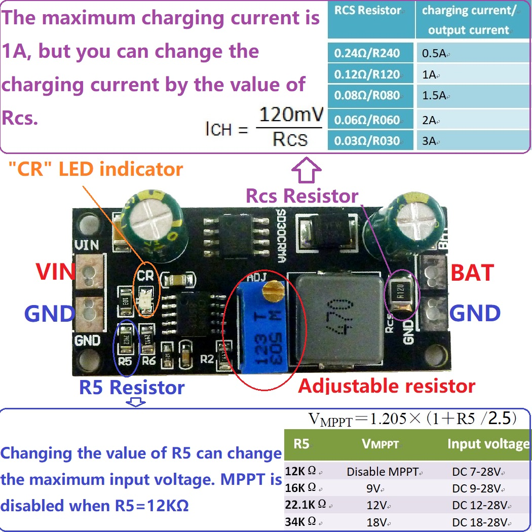 MPPT Solar Controller 1A 3.2V 3.7V 3.8V 7.4V 11.1V 14.8V Lithium ion LiFePO4 Titanate Battery Charger Module