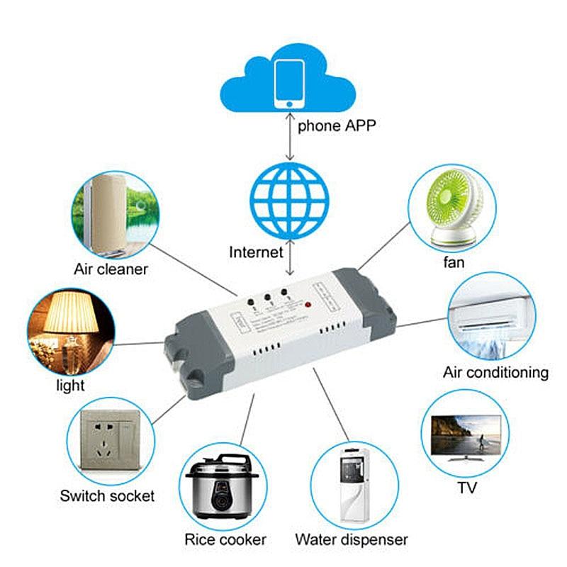 Google home compatible eWeLink WiFi 2 channal relay smart home automation wifi module 220v motor switch