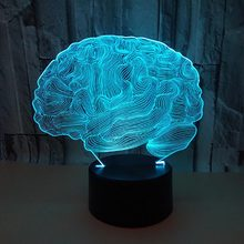 3D Modelling Led Night Lights 7 Colors Brain System Changing Atmosphere Table Lamp Home Bedroom Decor Baby Sleep Lighting Gifts(China)
