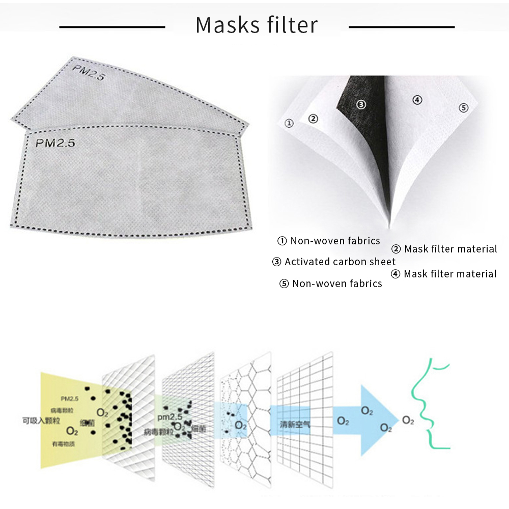 [LFMB]Fashion Unisex Cotton Breath Valve PM2.5 Mouth Mask Anti-Dust Anti Pollution Mask Cloth Activated carbon filter respirator 2