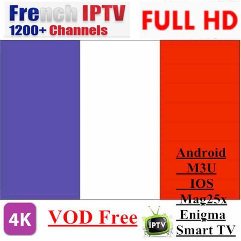 Suscripción IPTV francia Portugal Alemania España Italia canales para iptv smarters Android m3u abonnement iptv Francia Polonia
