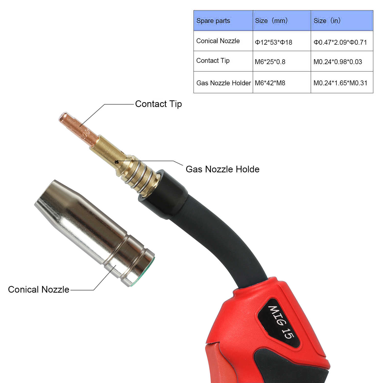 Wear teileset Binzel for MIG//MAG Burners MB 15//TBI 150 inert gas