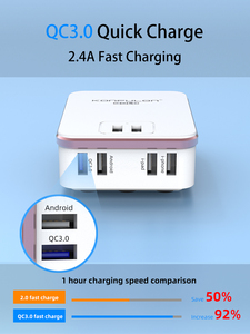 Image 2 - Quick Charge QC3.0 Universal 6USB Mobile Charger US UK EU Plug Wall Charger For Mobile Phone Quick Wall Charger For Iphone 12