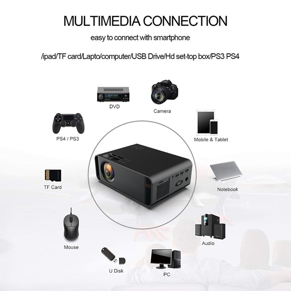 Unic w80 led completo hd 1080 p 3000lm projetor 4 k wifi hdmi usb bluetooth lcd de cinema em casa media player android beamer telefone sincronização - 5