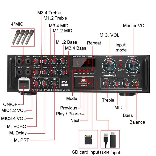 Усилитель мощности SUNBUCK AV-6060BT, 2*100 Вт