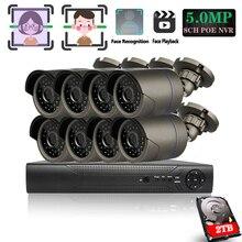 Human Face Detection monitoring Hi3516&SONY Set 8CH POE RJ45 NVR CCTV System App access view Alarm Surveillance Five million HD