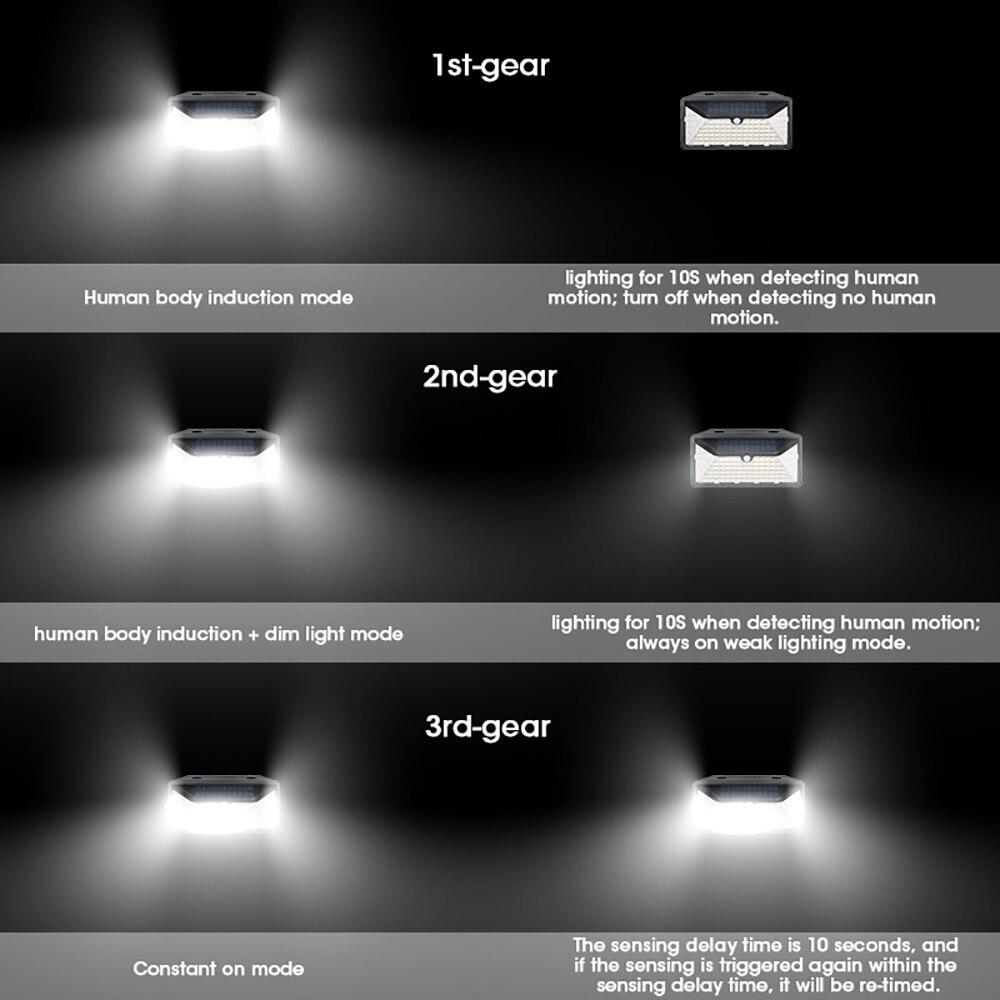 parede solar mpow 3 modos ajustaveis ip65 03