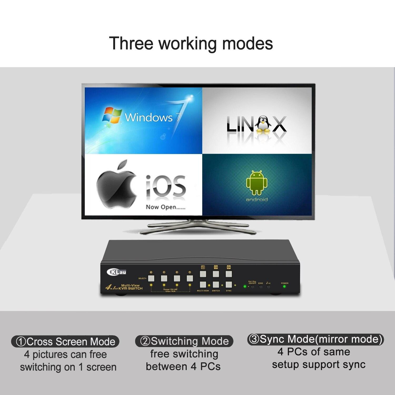kvm de visão única e computadores múltiplos