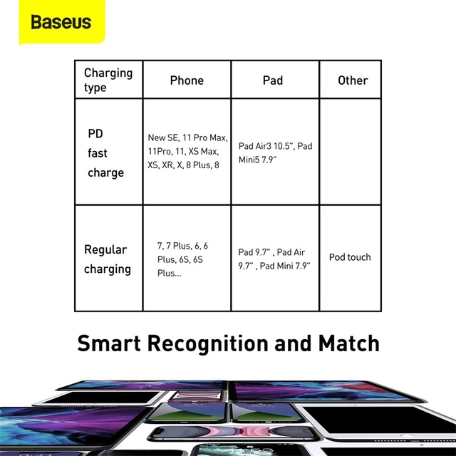 Baseus 20W PD USB Cable For iPhone 12 11 Pro XS Max XR X USB Type C Fast Charging Data Cable For Macbook iPad Mini Air Wire Cord 6