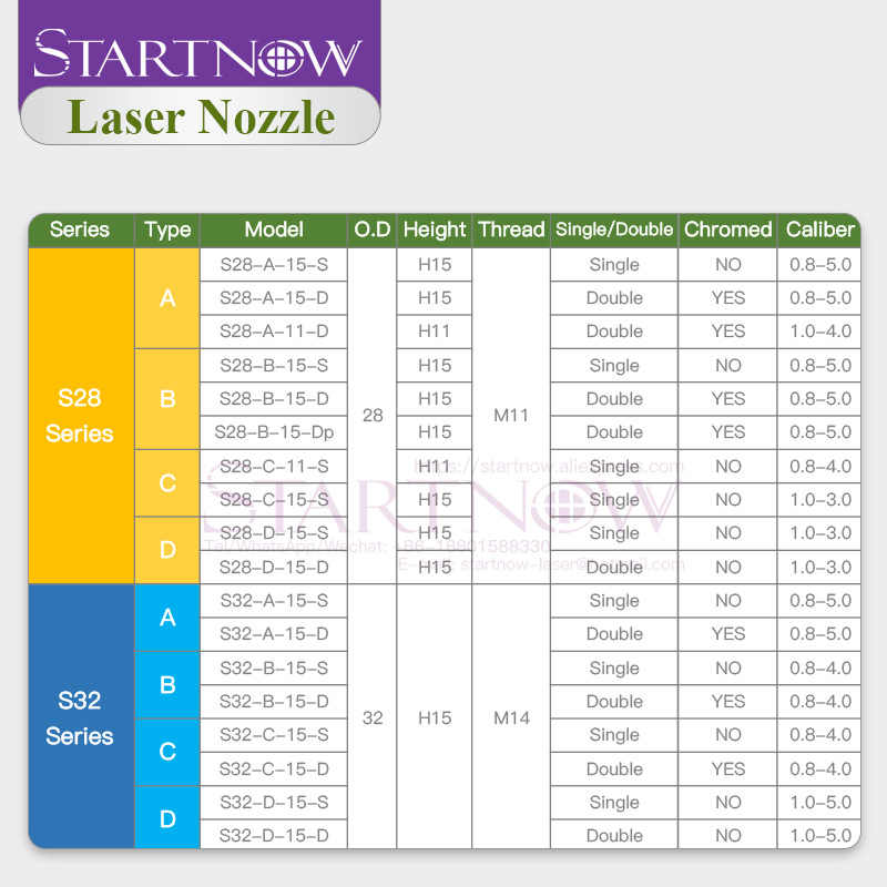 Startnow S28-B Hans Lasersnijden Nozzle Verchroomd Cnc Kaliber 1.8 3.0 3.5 Voor Precitec CO2 Hsg Fiber Laser Machine hoofd Jet