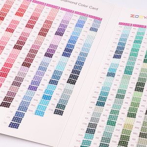 Image 4 - ZOOYA 5D DIY diamond painting color chart square / round diamond embroidery DMC chart finished