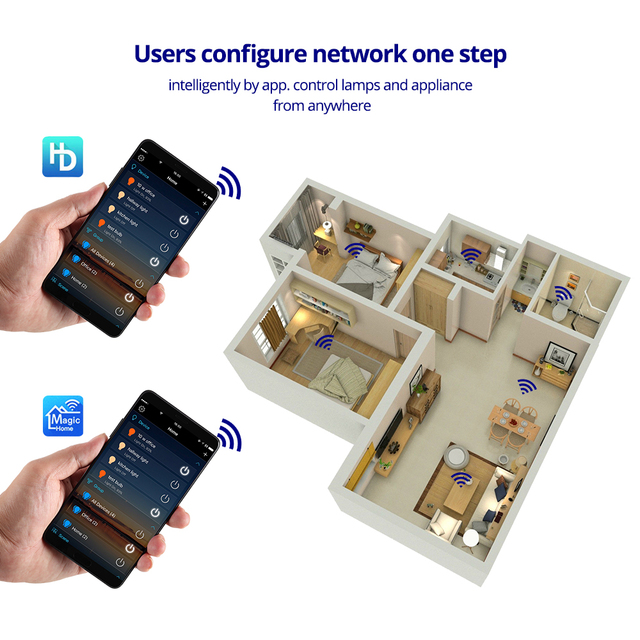 Led Magic Home Smart Bluetooth WiFi Switch Controller 10A AC 100~240V Android IOS For ON/OFF Timer LED Lighting Controller