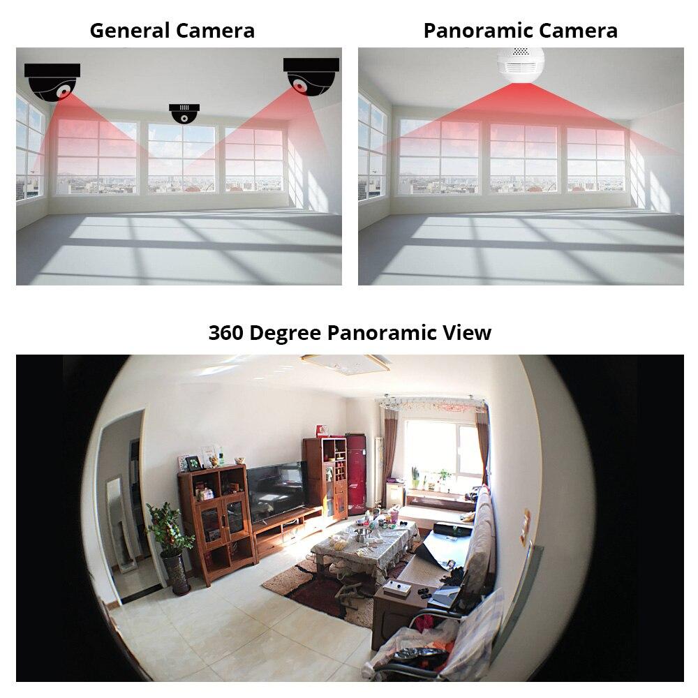 2_360视图