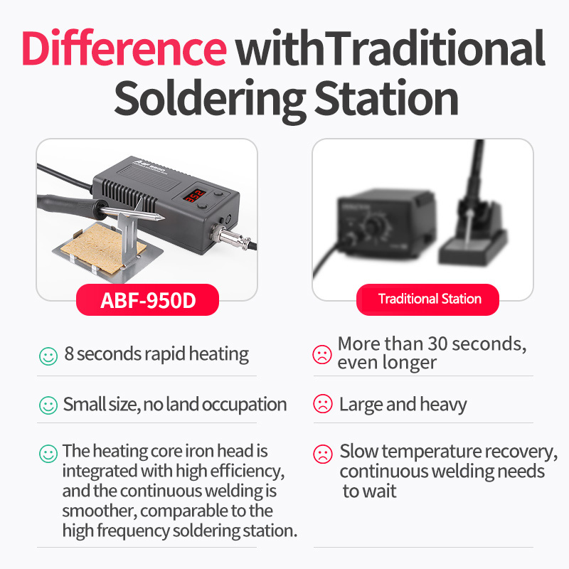Image 4 - A BF 950D Micro Soldering Station 50W Mini Intelligent Temperature Adjustable Repair Electric Iron Rework Station Quick Heat Up-in Soldering Stations from Tools