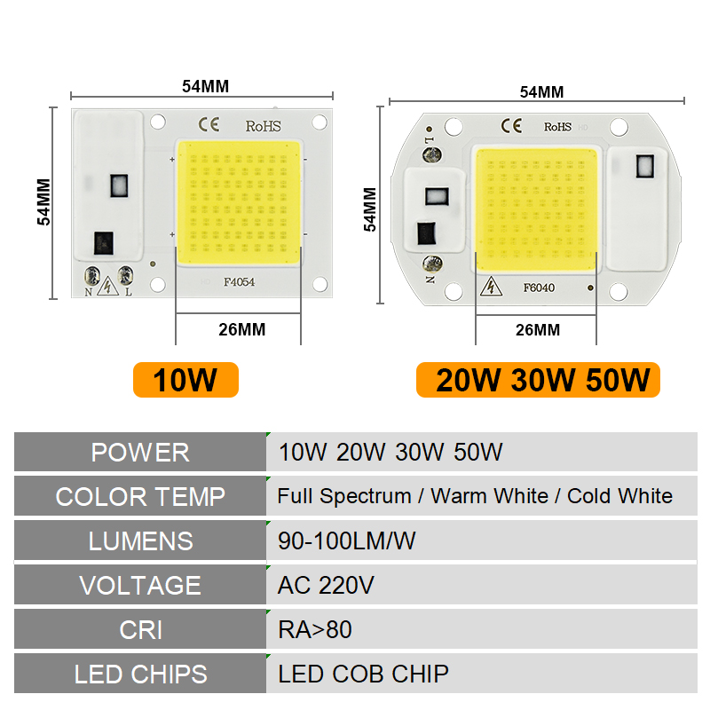 LED Grow COB Chip Phyto Lamp Full Spectrum AC220V 10W 20W 30W 50W For Indoor Plant Seedling Grow and Flower Growth Fitolamp 2