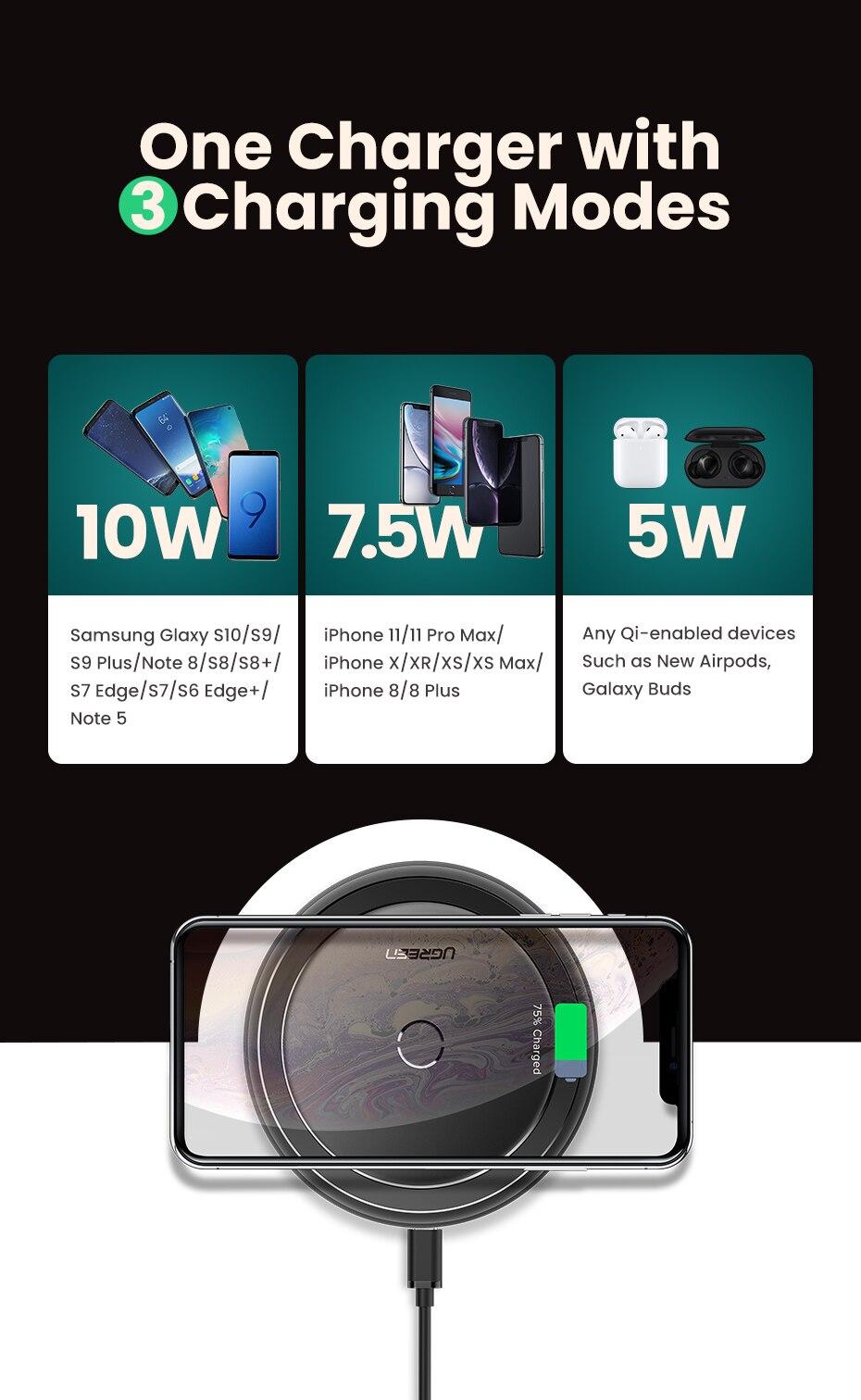 Chargeur sans fil à induction, charge rapide pour Iphone ou Samsung