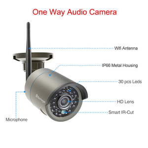 Image 3 - Techage 8CH 1080P Wireless NVR Camera Kit CCTV Security System Outdoor Wifi IP Camera 2MP Audio Sound P2P Video Surveillance Set
