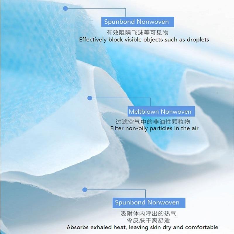 Image 5 - N95 Face Mask 100 Pcs Surgical Mask Medical Anti virus Respirator  Disposable Mouth Masks 3 Layer FFP3 KF94 Elastic Earloop Masks  -