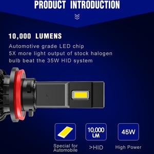 Image 4 - CN360 2PCS H7 9005 HB3 9006 HB4 H4  H11 Canbus LED  Headlight Bulb 10000LM 6500K 45W 12V Car Light for Audi for BMW for All Cars