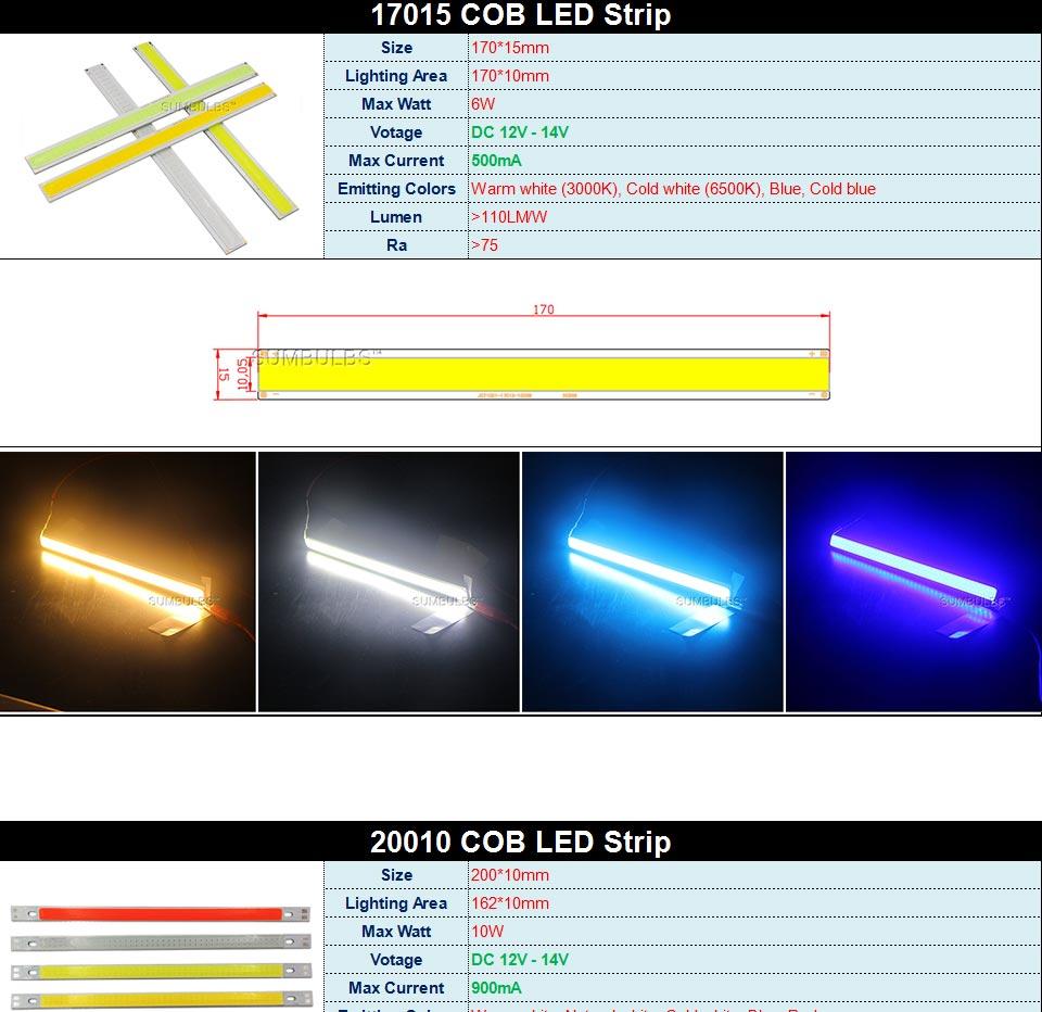 DC12V COB LED Strip Light Source 5W 10W 20W 50W 200W 300W LED Bulb White Blue Red Flip Chip COB Lamp DIY House Car Lighting 12V (11)