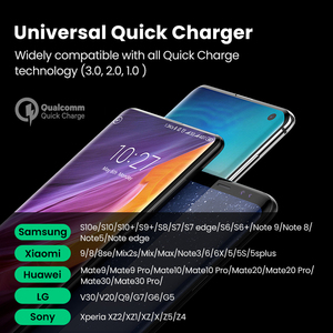 Image 5 - Ugreen Quick Charge 3.0 36W Qc Usb Wall Charger Voor Samsung Xiaomi Iphone X QC3.0 Opladen Eu Adapter Snelle mobiele Telefoon Oplader
