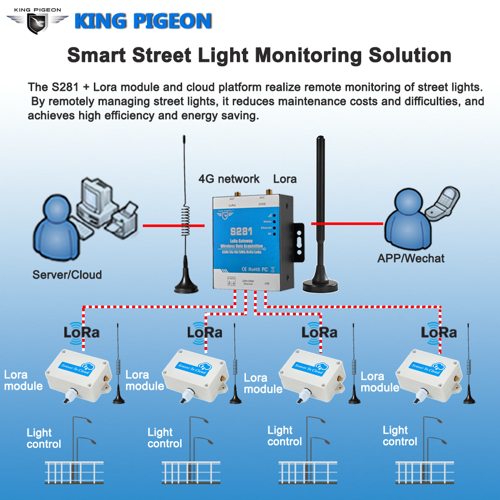Smart Street Light Monitoring Solution Lora Gateway Supports GSM 3G 4G Modbus RTU