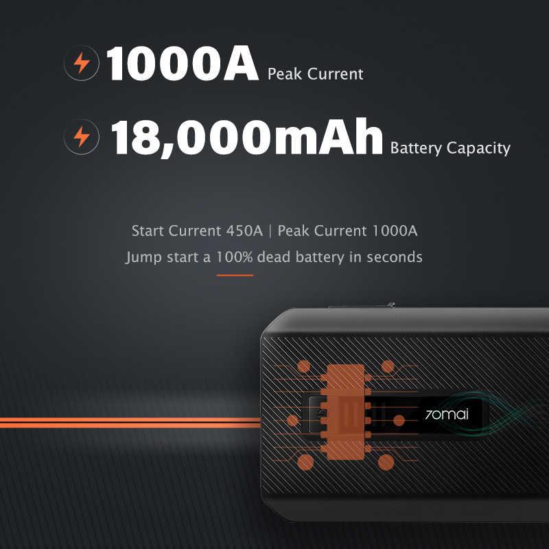 Nowe urządzenie do awaryjnego uruchamiania 70mai Max 18000mah samochód awaryjny Booster 1000A 8.0L ładowarka 12V urządzenie zapłonowe rozrusznik samochodu Power Bank