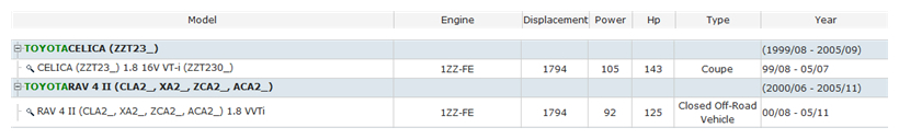 TOYOTA CELICA ZZT230 1.8 16V VT-i  RAV 4 II 1.8 VVTi