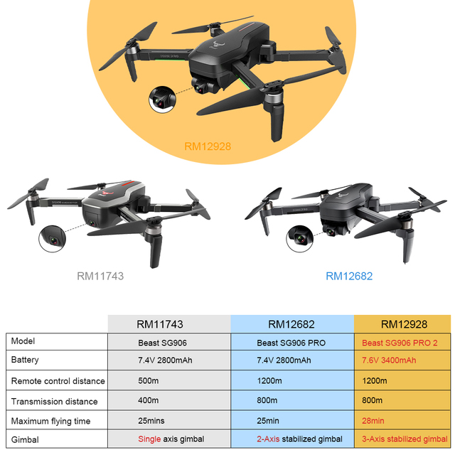 Beast SG906 PRO 2 GPS Drone With 2-axis Anti-shake Self-stabilizing Gimbal 4K Camera Brushless Motors 6