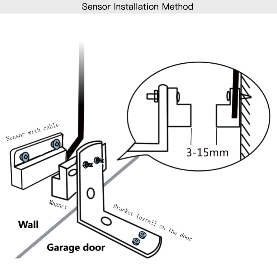 H7fe40dd500554fe38cf56ac005c869018 Wofea WiFi Switch Smart Garage Door Opener Controller Work With Alexa Echo Google Home SmartLife/Tuya APP Control No Hub Require