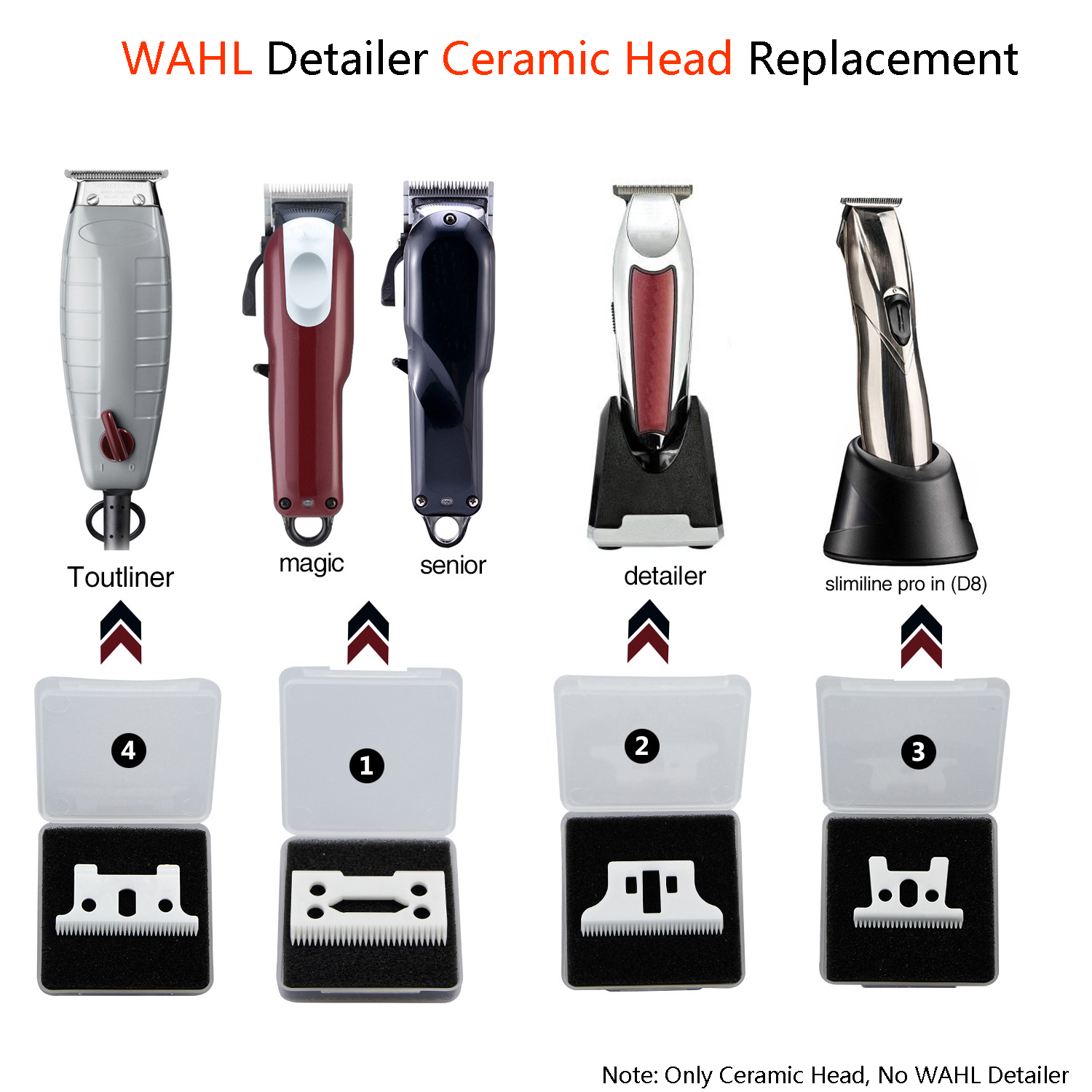 Professional Ceramic Clipper Blades 2 Hole2-Hole Clipper Ceramic Blade Cutter,ceramic Clipper Replacement Blades For Wahl Senior