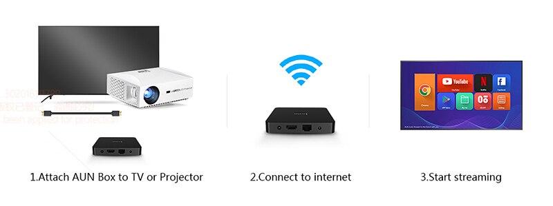 如何连接-800px