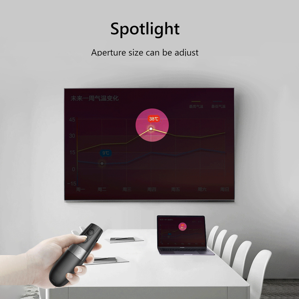 Image 3 - AVATTO Spotlight/Magnifier/Digital Laser Presentation Pointer,PPT  PowerPointer Wireless Presenter Remote Clicker Pen for TeacherRemote  Controls