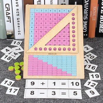 цена на Montessori Teaching Aids Wooden Toys Puzzle Table Game Addition Subtraction Multiplication Division Arithmetic Learning Box