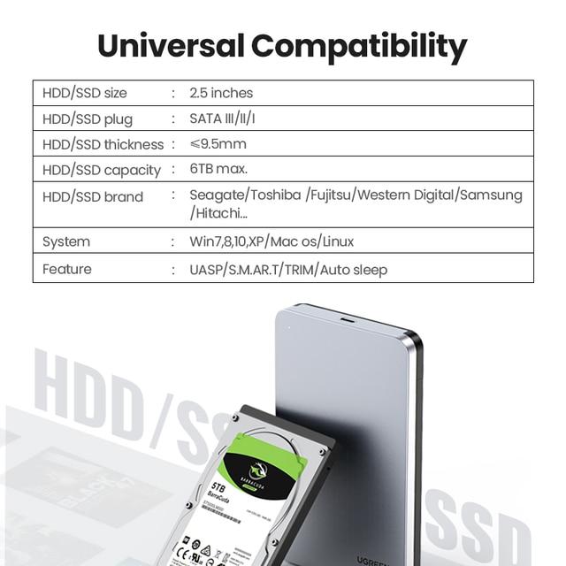 UGREEN HDD Case 2.5 6Gbps SATA to USB C 3.1 Gen 2 External Hard Drive Box Aluminum Case HD For Sata Hard Disk SSD HDD Enclosure 4