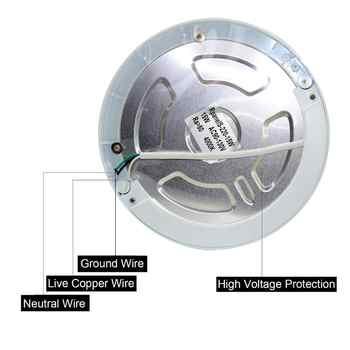 15W 18W LED Panel Light Indoor Lights Led sensor Downlight Human Body Infrared Detector Motion Switch Round Flush Mount Light