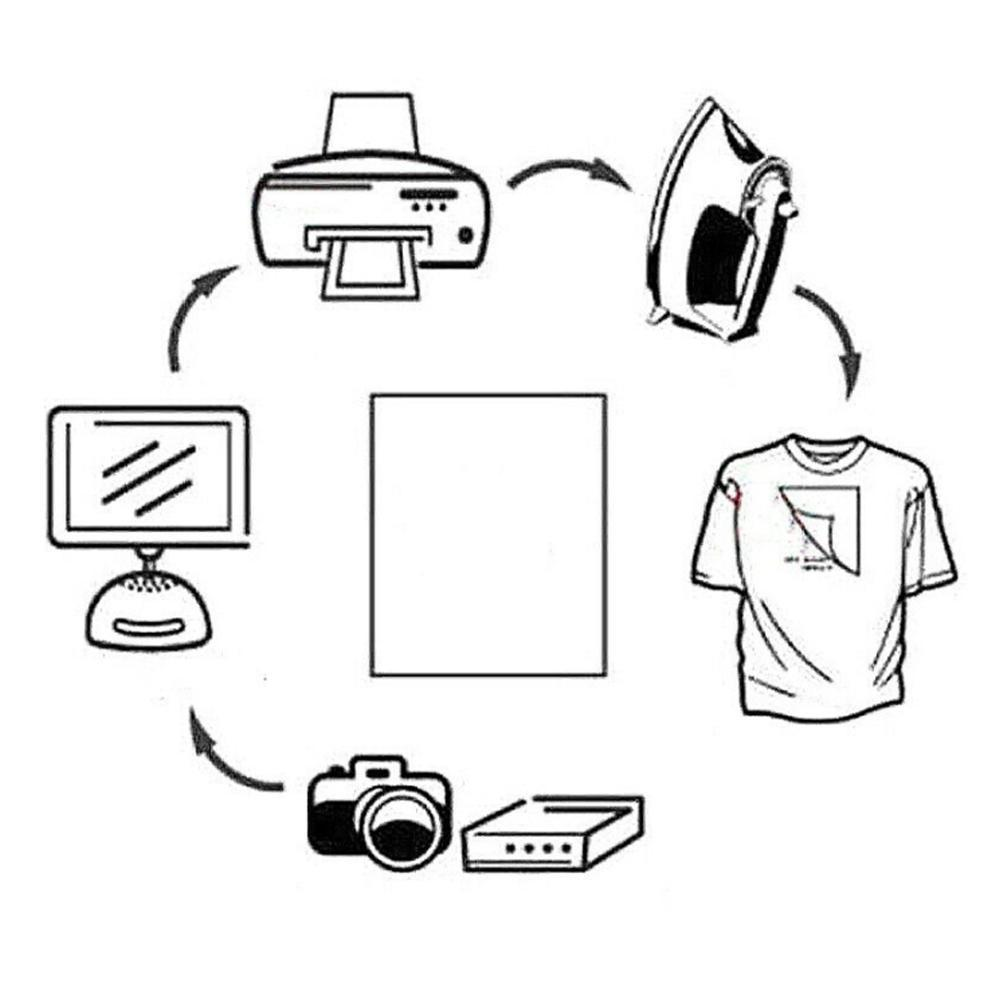 10pcs/Set T Shirt A4 Transfer Paper Iron On Heat Press Inkjet Printing Craft Paper Print A4 Shirts Light For T Fabrics M1B4