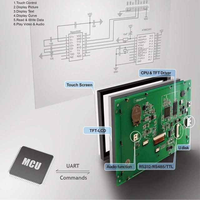 Moniteur tactile intégré 3.5