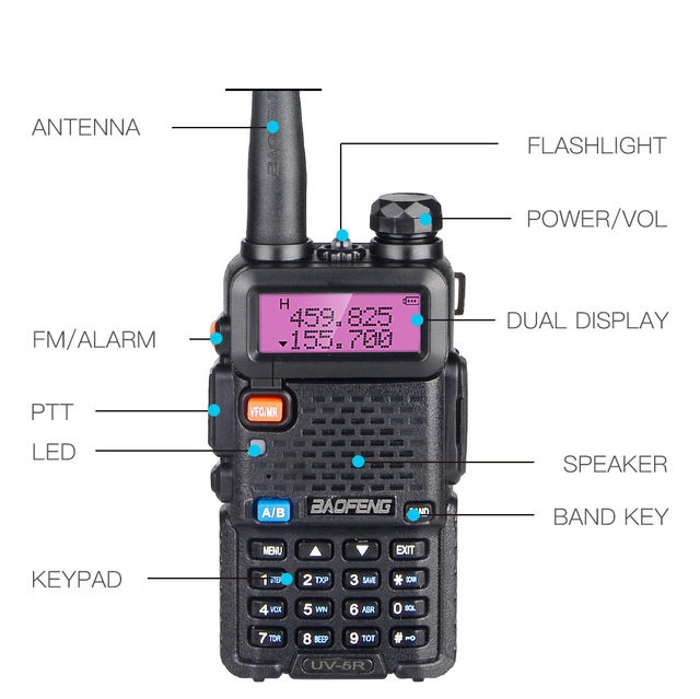 Powerful Baofeng UV-5R 8W Walkie Talkie Transceiver VHF UHF UV 5R Amateur Radio Station 8Watts Hunting Transmitter 10km